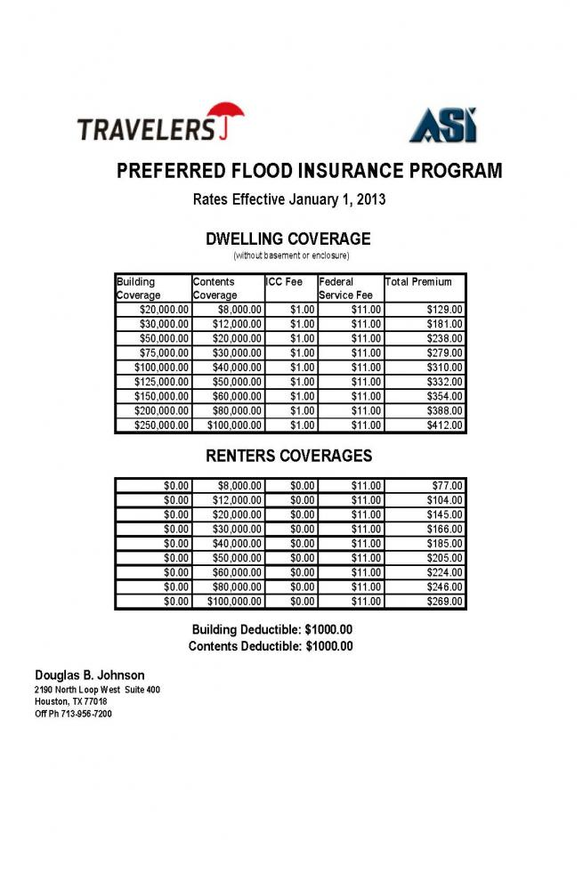 Usaa Renters Insurance Phone Number  : Usaa auto insurance massachusetts : Budget car insurance phone number